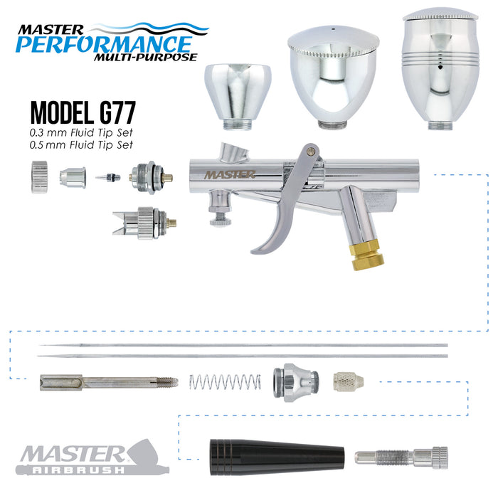 G77 Pistol Trigger Fixed Dual-Action Gravity Feed Airbrush, 2 Nozzle Sets (0.3 & 0.5mm), Spray Gun Fan Head, Round Pattern Head, 3 Cup Sizes, 6' Hose