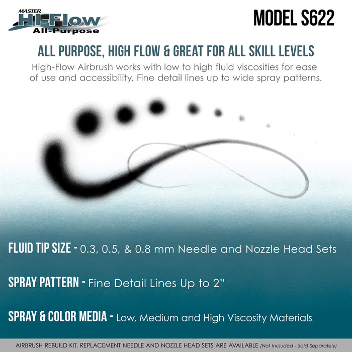 Master Hi-Flow S622 Pro Set Dual-Action Siphon Feed Airbrush Set with 3 Nozzle Sets (0.3, 0.5 & 0.8mm) & 1 Bottle