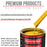 Indy Yellow - Acrylic Lacquer Auto Paint - Complete Gallon Paint Kit with Slow Dry Thinner - Professional Gloss Automotive, Car, Truck, Guitar, Furniture Refinish Coating