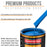 Coastal Highway Blue - Urethane Basecoat with Clearcoat Auto Paint - Complete Medium Gallon Paint Kit - Professional High Gloss Automotive, Car, Truck Coating