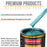 Aquamarine Firemist - Urethane Basecoat with Clearcoat Auto Paint - Complete Medium Gallon Paint Kit - Professional High Gloss Automotive, Car, Truck Coating