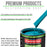 Petty Blue - LOW VOC Urethane Basecoat with Premium Clearcoat Auto Paint - Complete Medium Gallon Paint Kit - Professional High Gloss Automotive Coating