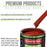 Scarlet Red - LOW VOC Urethane Basecoat with Premium Clearcoat Auto Paint - Complete Medium Gallon Paint Kit - Professional High Gloss Automotive Coating