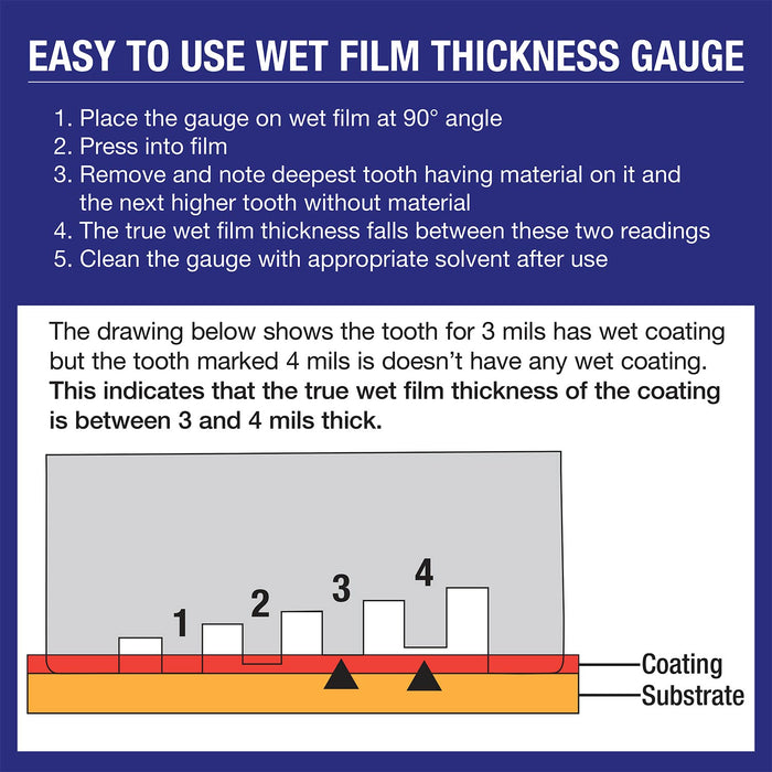 Wet Film Thickness Gauge Comb, 1-80 Mil Scale, Step and notched for Paints Resins