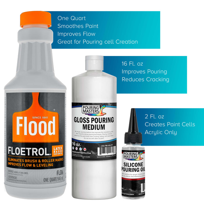 1 Quart Floetrol Additive Pouring Supply Paint Medium Deluxe Kit for Mixing, Stain, Epoxy, Resin - Silicone Oil, Plastic Cups, Mini Painting Stands, Sticks, Spreaders