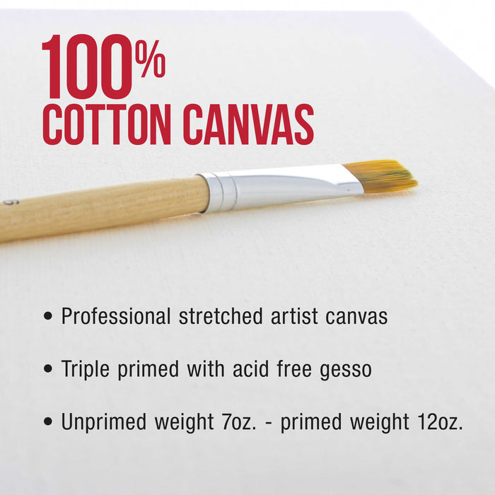"12"" x 24"" Gallery Depth 1-1/2"" Profile Stretched Canvas 3-Pack - Acrylic Gesso Triple Primed 12-ounce 100% Cotton Acid-Free Back Stapled"