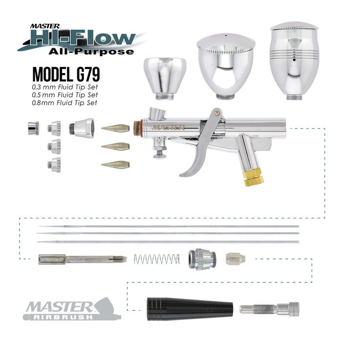 Master Hi-Flow G79 Airbrush Kit with Master Compressor TC-20 & Air Hose