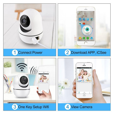Image of Mega Smart Security Camera