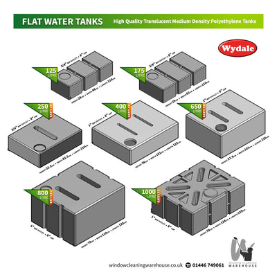 High Quality FLAT Tanks - Window Cleaning Warehouse Ltd