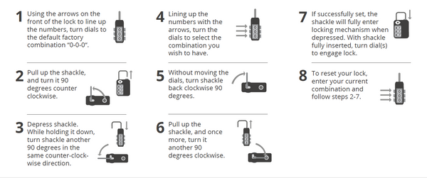 Image of Padlock Instructions