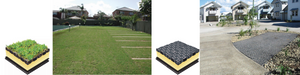 Turf Cell & Gravel Cell (Stable Grid)