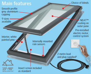 VSE Skylight features