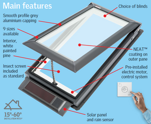 VSS Solar skylight pitched roof features