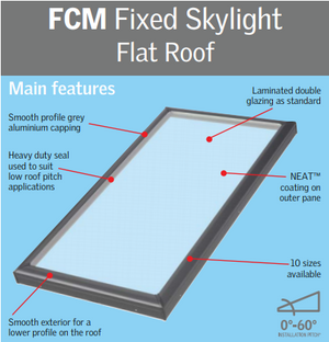 the FCM velux skylight has specific features