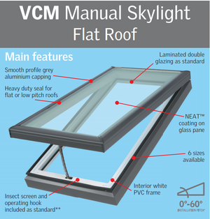 Velux Manual skylight diagram features