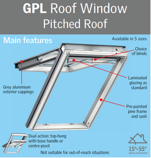 Velux Roof Window Pitched roof features diagram