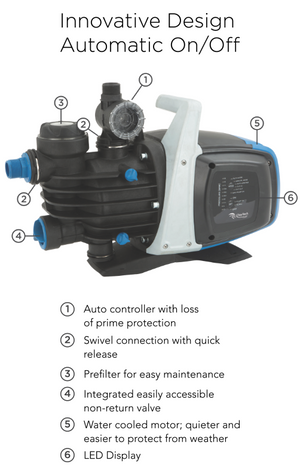 Claytech C3 Constant Pressure Pump features