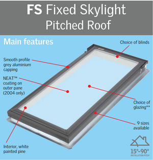 Velux FS Pitched Skylight fixed features