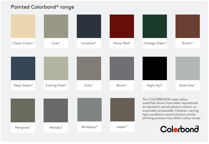 Kingspan slimline tank premium Colorbond colour options