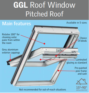 Velux Centre-pivot roof window features diagram