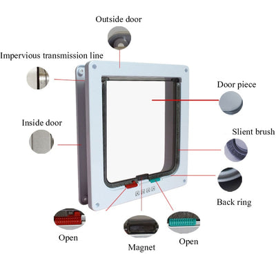 Mrosaa Intellgent Control ABS Animal Small Cat Dog Gate