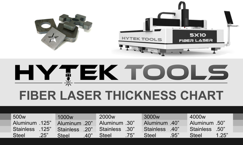 Fiber Laser Thickness Chart - Steel, Stainless Steel, and Aluminum