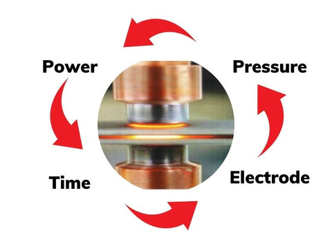 the spot welding theory circle of settings