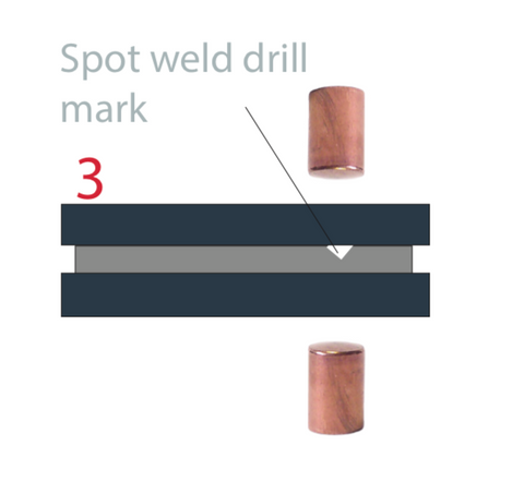 spot welding after spotweld drill has been used