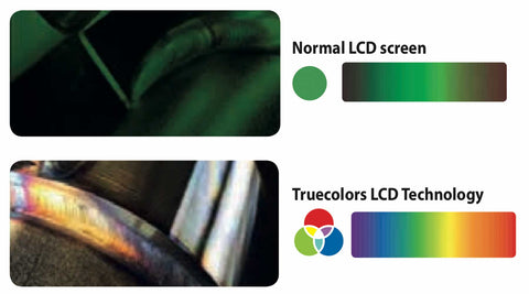 True Color Welding Screen Technology