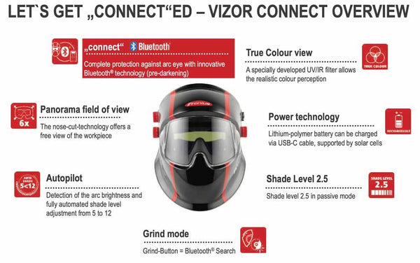 Fronius Vizor connect functions