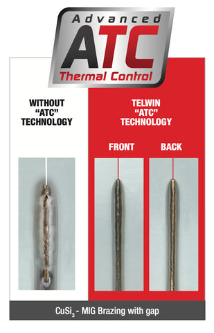 Telwin Technomig 243 Wave ATC explanation