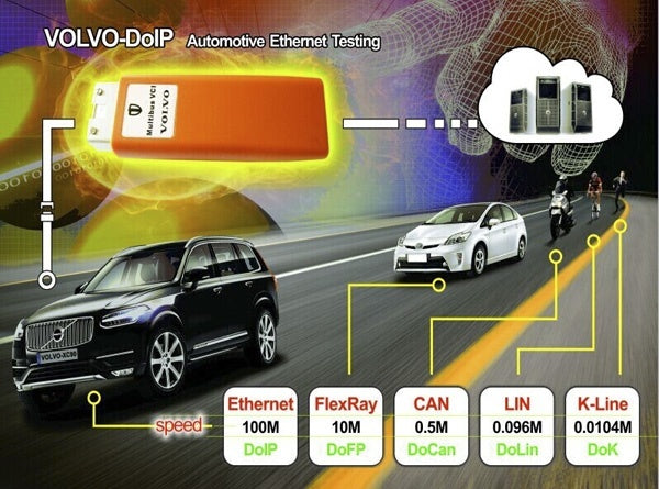 VBOX-VOLVO XC90 Diagnostic Tool Latest Diagnostic Scanner for Volvo