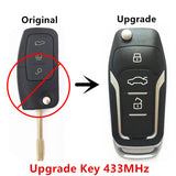 Upgrade Key for Ford Focus C-Max D-Max Mondeo Fiesta FO21 Blade 433MHz