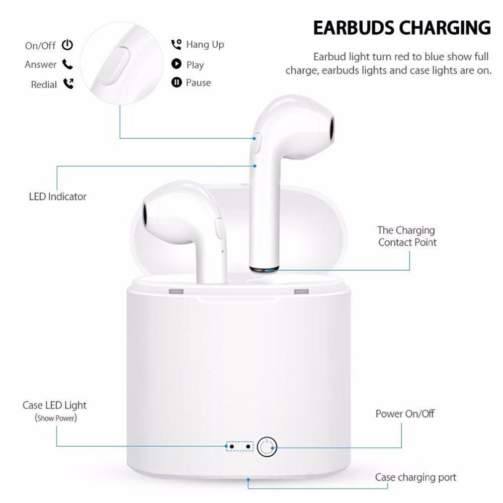 i7s tws Bluetooth Earbuds TWS Wireless Headsets Stereo In-Ear Earphones With Charging Box for ios and Android