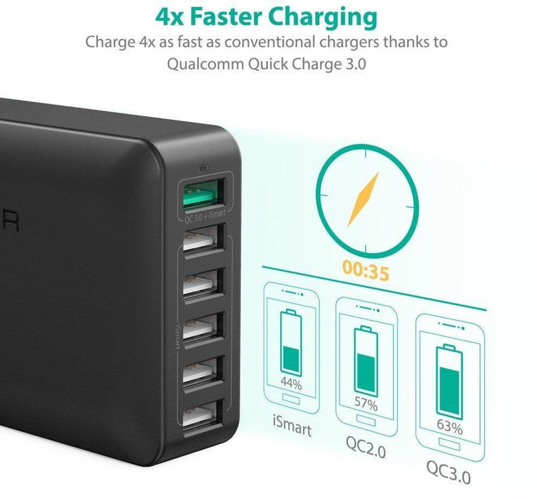 RAVPower 60W 6-Port Charging Station with Quick Charge 3.0 - RP-PC029