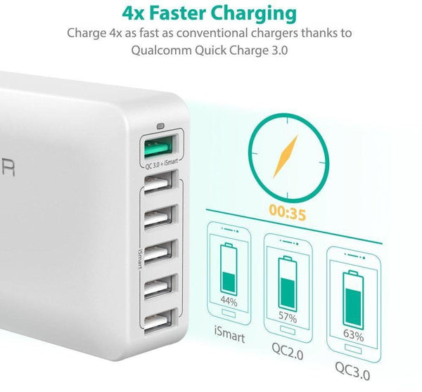 RAVPower 60W 6-Port Charging Station with Quick Charge 3.0 RP-PC029 / White