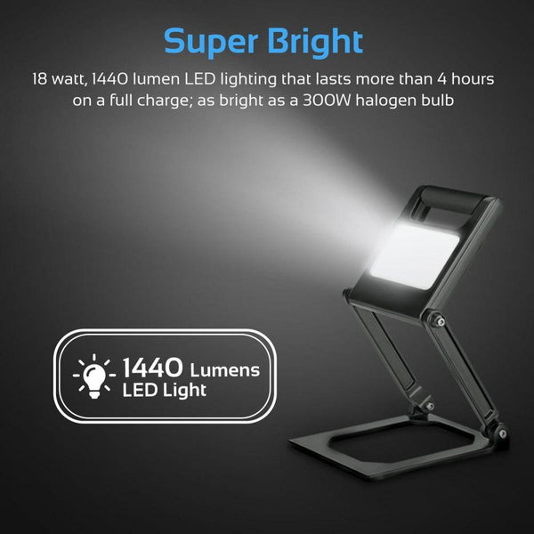 Promate LED Flood Light, Super-Bright 1440 Lumens Rechargeable 8800mAh Outdoor LED Flood Light