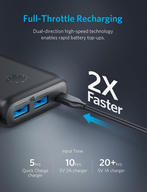 Anker PowerCore II 20000 ,Charge Faster