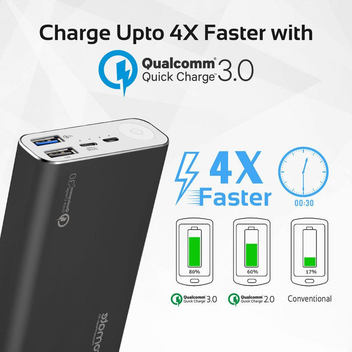 Promate 10000mAh Portable Charger, Qualcomm QC 3.0 Portable Battery Charger with Dual USB Output Port and 2-Way Type-C Charging with Micro USB Input for iPhone, Samsung, OnePlus, PowerPeak-10