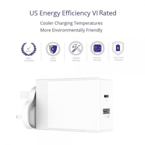 W2DC USB PD Wall Charger