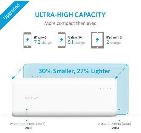 Anker PowerCore 20100 Ultra High Capacity Power Bank