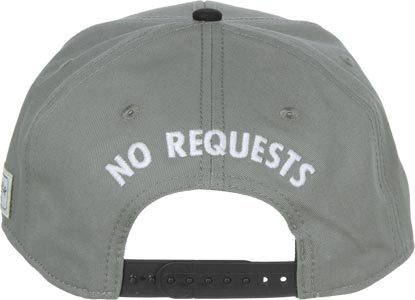 NO REQUEST - swagger4you