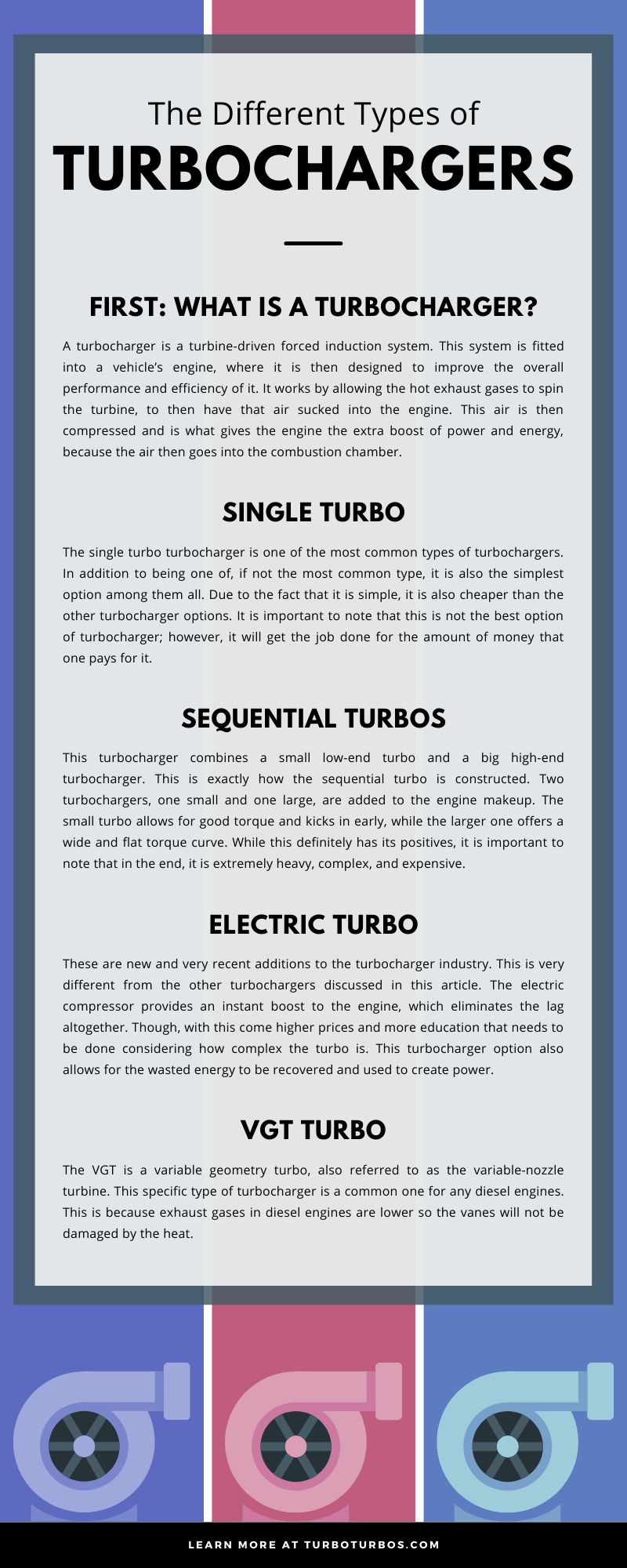 The Different Types of Turbochargers