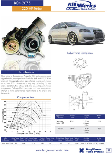 Audi A4 A6 S4 S6 2.0 TFSI along Engine 53039700106 NEW OEM BorgWarner K03 Turbo - TurboTurbos