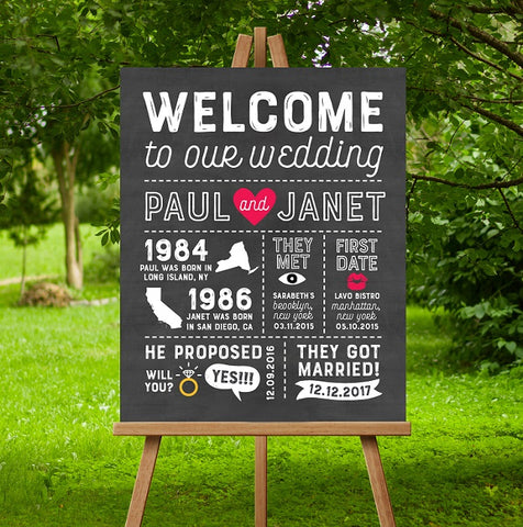 Custom Infographic Wedding Sign by PuffPaperCo