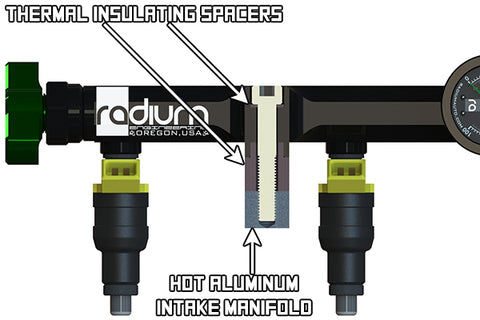 Radium RB26 Fuel Rail