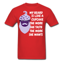 My Beard Is Like A Cupcake The More She Taste The More She Wants T-Shirt - BeardedMoney