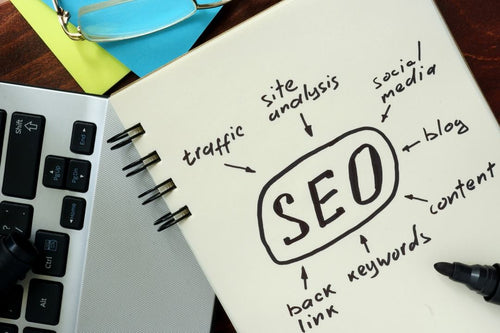 Call with an Search Engine Optimisation expert