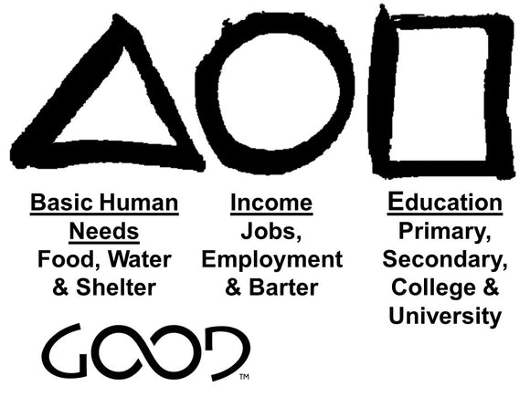 GOOD ALWAYS – Is Taking On The 3 Main Causes Of Extreme Poverty.