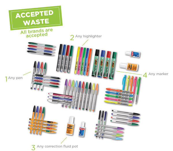 terracycle writing instruments recycling program